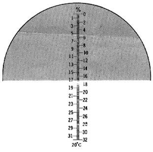 Rifrattometri USO2